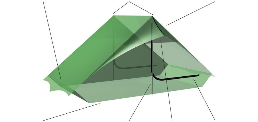 Extra long  sc 1 st  Hilleberg Tents & Rajd u2022 Hilleberg the Tentmaker
