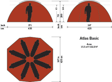Atlas Basic